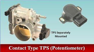 TPS (Throttle Position Sensor) Types