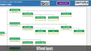 Automatic Family Tree Maker - Excel Template