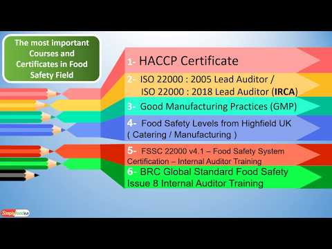 Famous Certificates and Courses for Food Safety , Quality ...