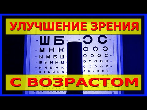Коррекция остроты зрения при близорукости