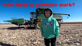How does a Combine Work?