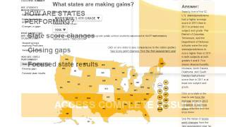 How Are State Performing in Mathematics and Reading? video image