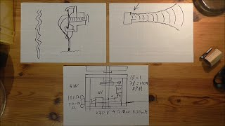 How a Gramophone Works & What's Inside Mine