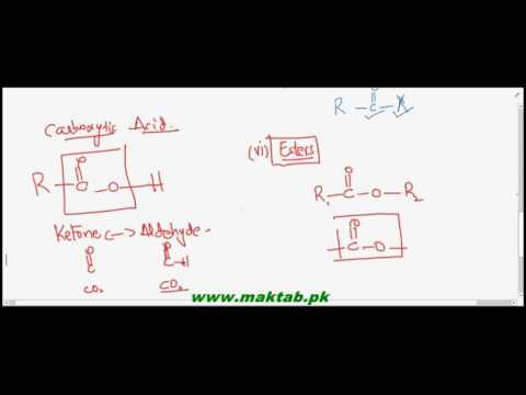 FSc Chemistry Book2, CH 12, LEC 1: Introduction of Carbonyl compounds