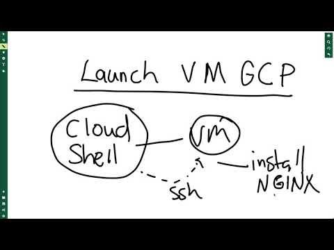 launch GCP Virtual Machines