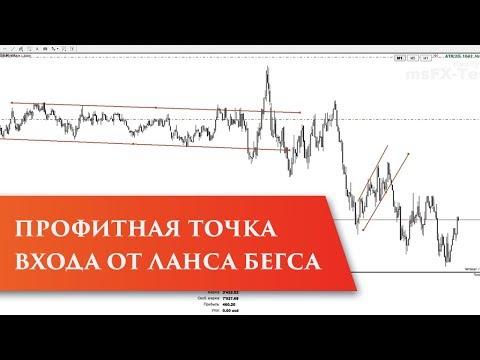 Центовые счета бинарные опционы