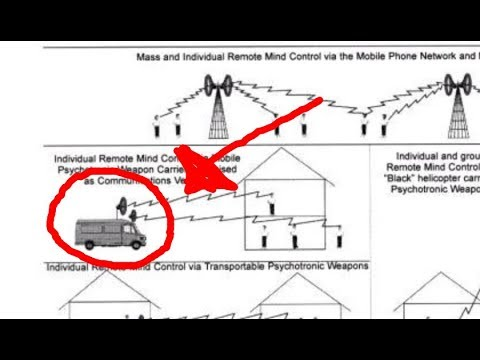 Government releases FOIA record on EMF Mind Control by