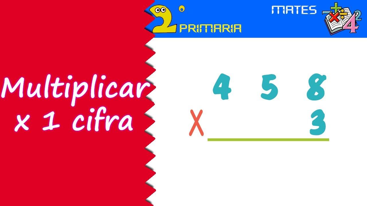 Matemáticas. 2º Primaria. Tema 10. Multiplicar números de varias cifras por una cifra