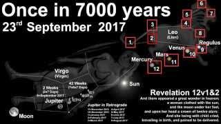 Revelation 12 Heavenly Sign - Sept 2017