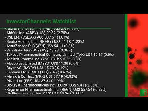 InvestorChannel's COVID 19 Watchlist Update for Tuesday, M ... Thumbnail