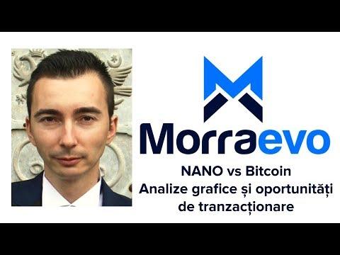 Metatrader cryptocurrency