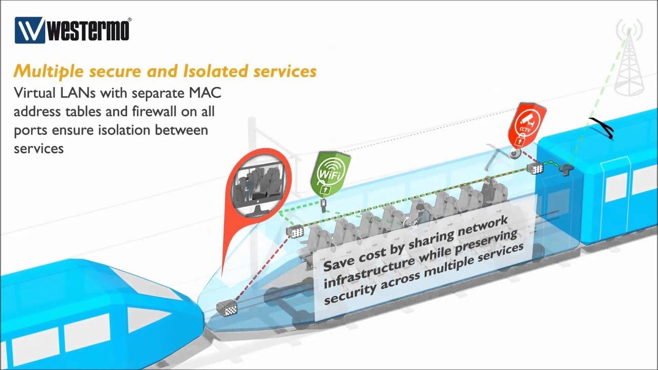 Видео: Защитени и самостоятелни услуги