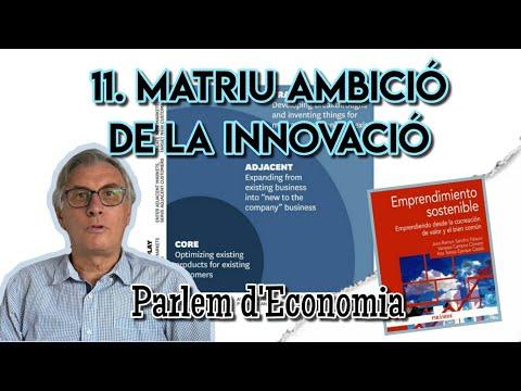 11 - La Matriz de Ambición de la Innovación[;;;][;;;]