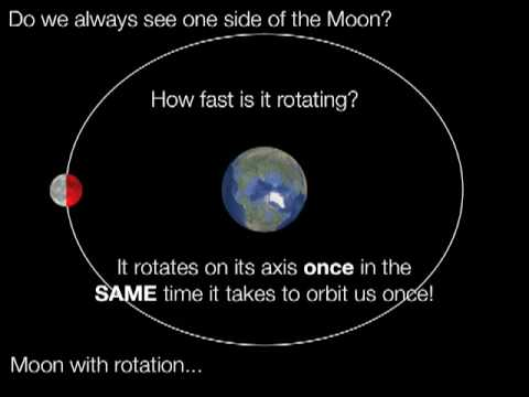 Does Moon Rotate? Space Time Curvature? | Yahoo Answers