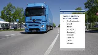 Youtube - LKW international