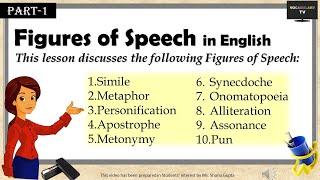 Top-22 Figures of Speech in English (Part-1)