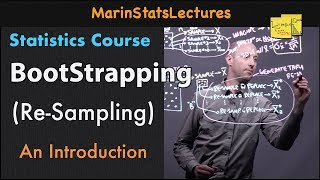 Bootstrapping and Resampling in Statistics with Example  Statistics Tutorial #12  MarinStatsLectures