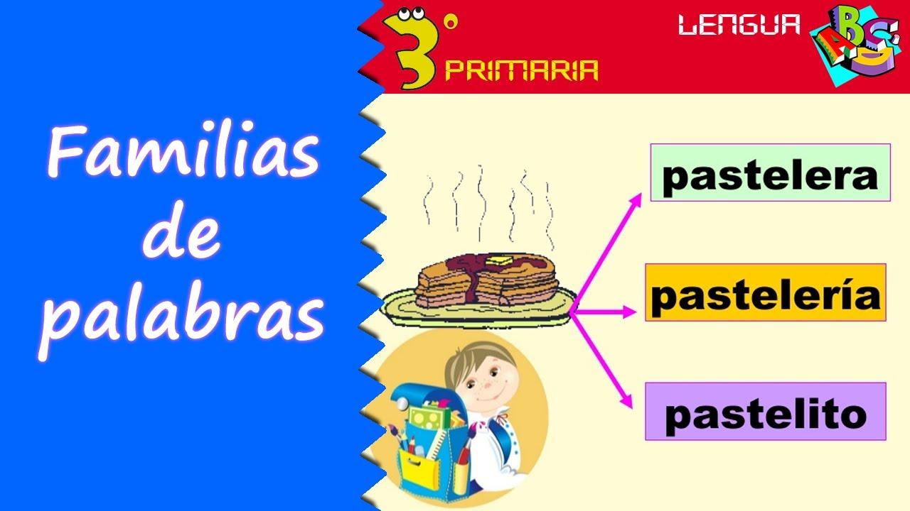 Lengua Castellana. 3º Primaria. Tema 12. Las familias de palabras