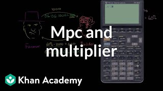 MPC and Multiplier