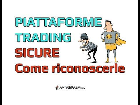 Schemi di guadagno di Bitcoin