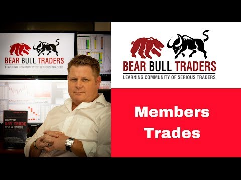 Norm $AAPL #DayTrading Recap Dec 28 2018 #Tradingrecap