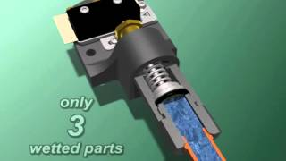Pressure Switch Features