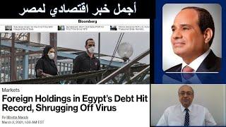 ثقة هائلة في الإقتصاد المصري