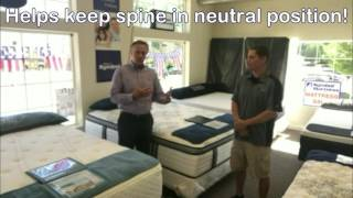 Dr. Murray Mattress Recommendation