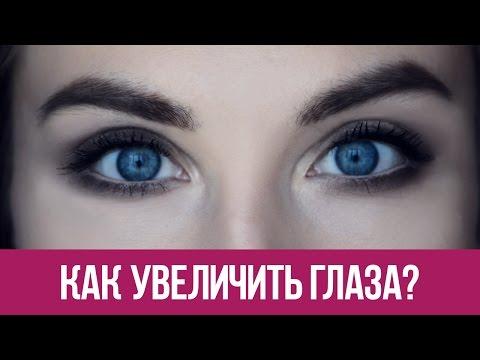 Отек и воспаления слизистой глаз