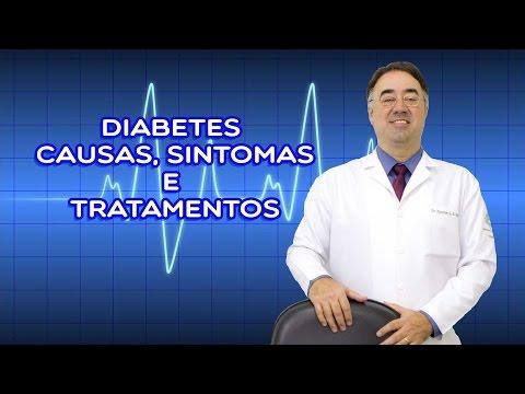 Análise de glicose no sangue, ou açúcar