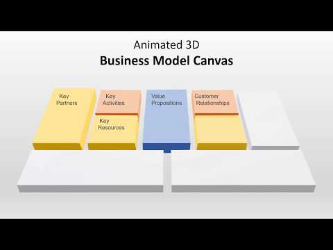 mp4 Business Model Canvas Download Template, download Business Model Canvas Download Template video klip Business Model Canvas Download Template