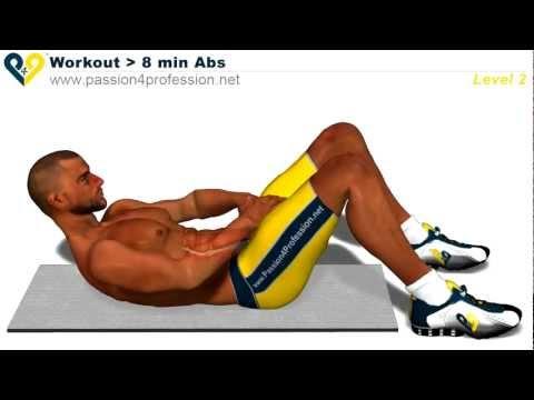 Jak pracują mięśnie brzucha