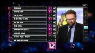 Melodifestivalen 2011 - The Voting (1/2)