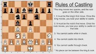Unusual Chess Rules: Castling (1/3)