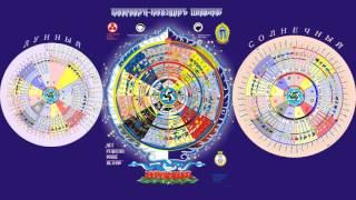 Калачакра - Календарь Шамбалы (Солнечный и Лунный Циклы. Автор В.А. Баканов (В.М. Рослев))