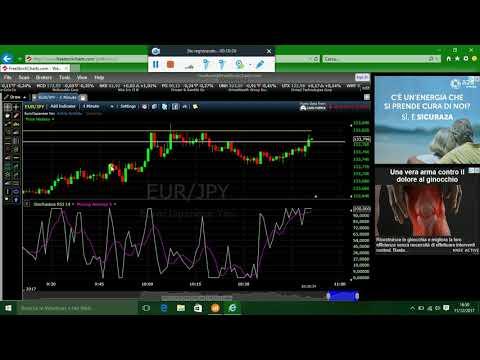 Trading over-the-counter su opzioni binarie