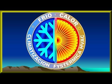 CLIMATIZACION - HVAC - AIRE ACONDICIONADO - CALEFACCION