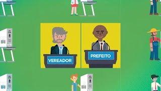 TSE lança vídeos voltados para as Eleições Municipais de 2020
