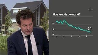 De huizenmarkt kookt droog in de Randstad - RTL Z NIEUWS
