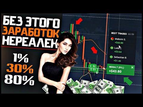 Надежный брокер бинарных опционов с минимальным депозитом