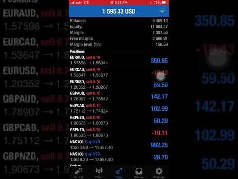 Vásároljon bitcoint a scottrade-n keresztül