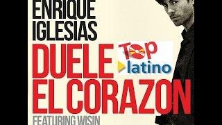 TOP 40 Latino 2016 Sem 17 - Top Latin Music Abril