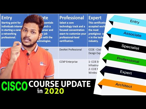 CCNA 200-301 | CISCO Certification path and Cost in 2020 ...