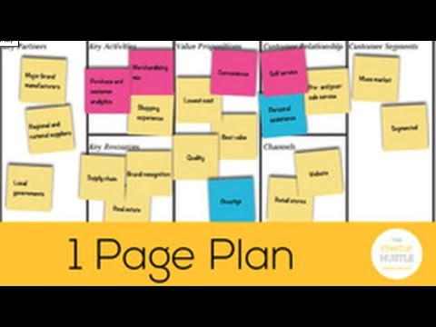 mp4 Business Model Canvas Canvanizer, download Business Model Canvas Canvanizer video klip Business Model Canvas Canvanizer