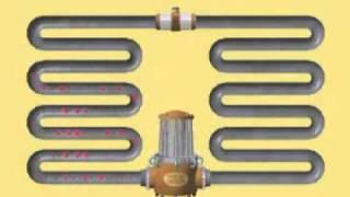 Video Nguyên lý làm việc của hệ thống điều hòa không khí