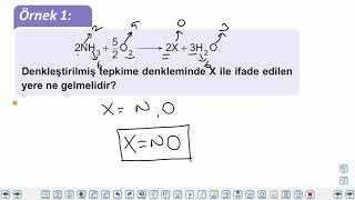 Eğitim Vadisi 10.Sınıf Kimya 6.Föy Kimyasal Tepkimeler ve Denklemler Konu Anlatım Videoları