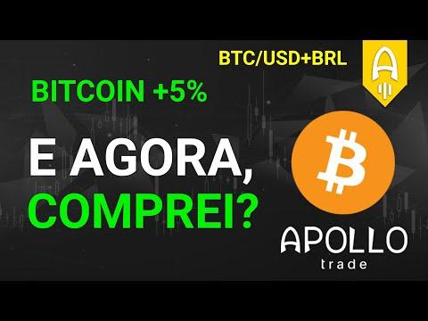 Bitcoin díjak 21