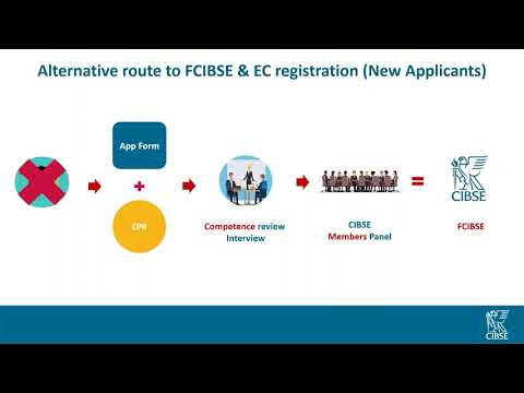 Becoming a CIBSE Fellow