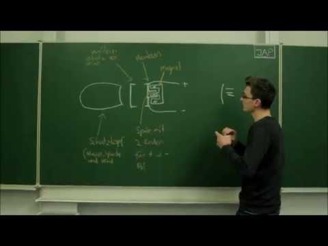 Tutorial | Wie funktionieren dynamische Mikrofone?