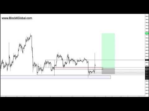 Cara trading bitcoin indodax